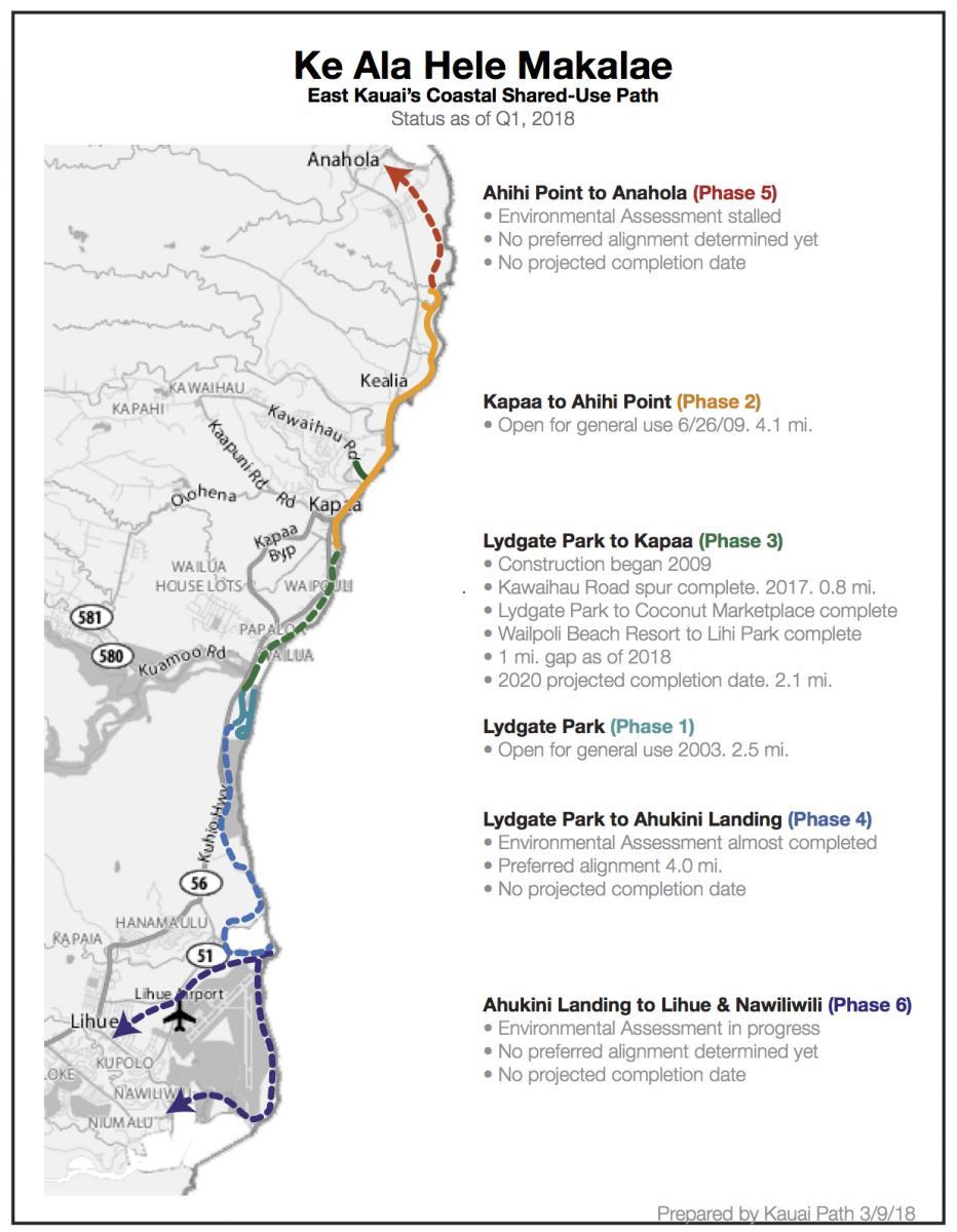 East Side Projects | Kauai Path Kauai Recreational Trail Map on wailua falls trail map, kauai kalalau trail deaths, kamuela hawaii map, kokee state park trail map, kauai island, kauai fire dept, kauai kalalau trail permits, waimea canyon state park map, koaie canyon trail map, kauai deaths 2013, maui trail map, waimea canyon trail map, kauai animals, waimea canyon road map, nebraska recreational trail map, kauai hunting maps, kukui trail map, pihea trail map, na pali trail map, kauai wilderness preserve,